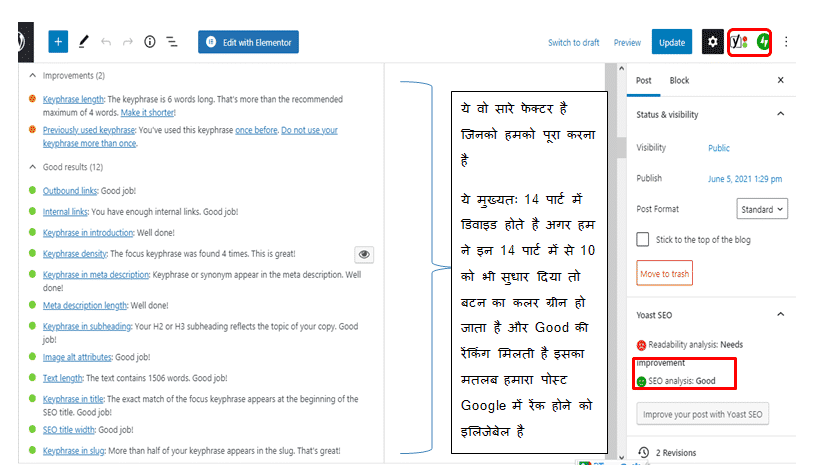 Introduction of SEO for Beginners in Hindi